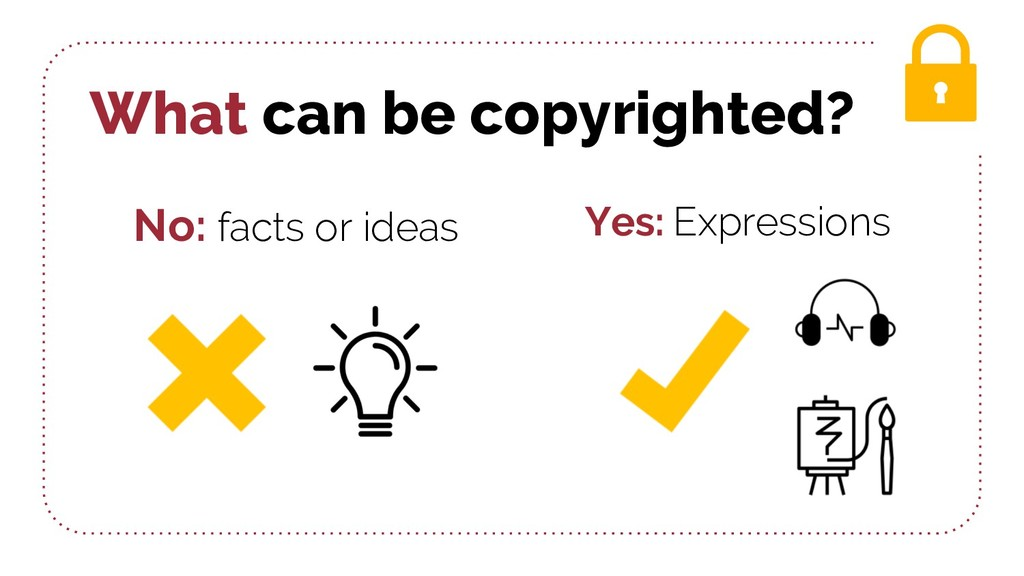 What can be copyrighted? No: facts or ideas Yes...