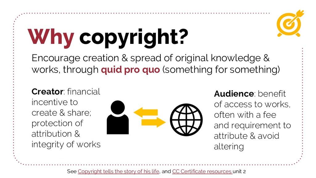 Why copyright? Encourage creation & spread of o...