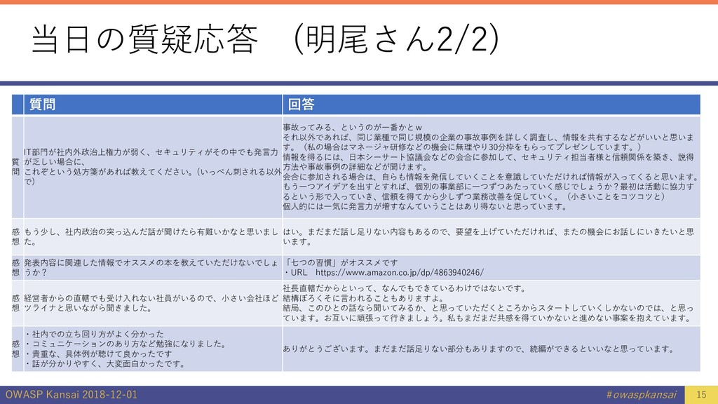 OWASP Kansai 2018-12-01 #owaspkansai 当日の質疑応答 (明...