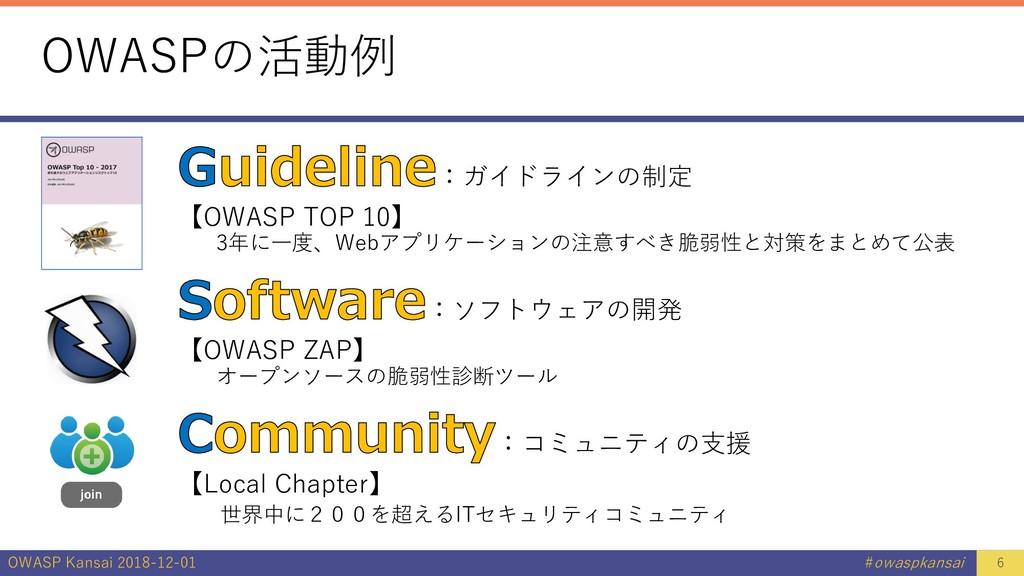 OWASP Kansai 2018-12-01 #owaspkansai OWASPの活動例 ...