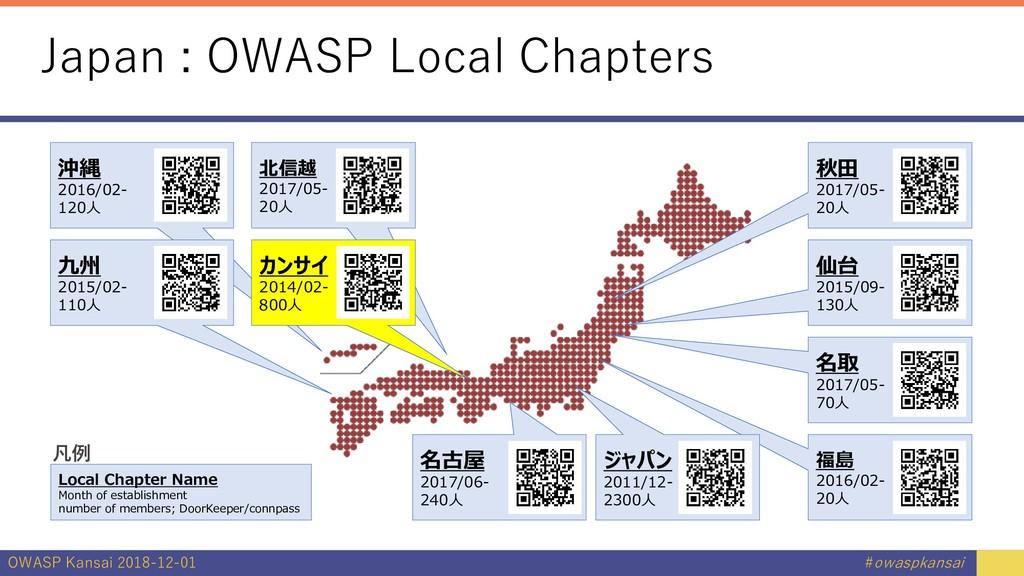 OWASP Kansai 2018-12-01 #owaspkansai Japan : OW...