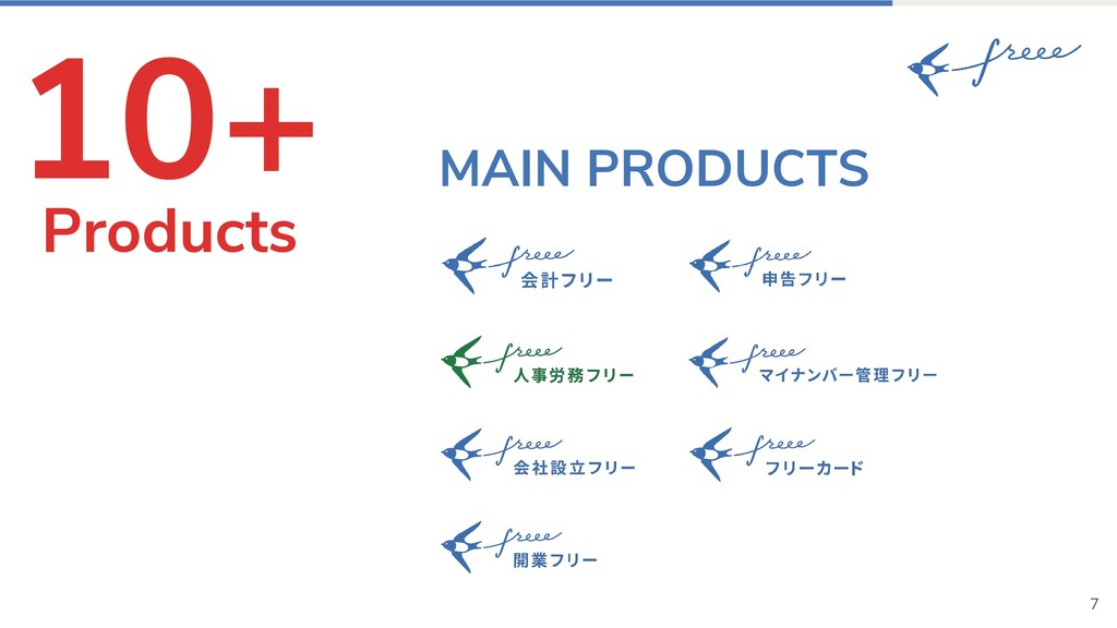 7 10+ Products MAIN PRODUCTS