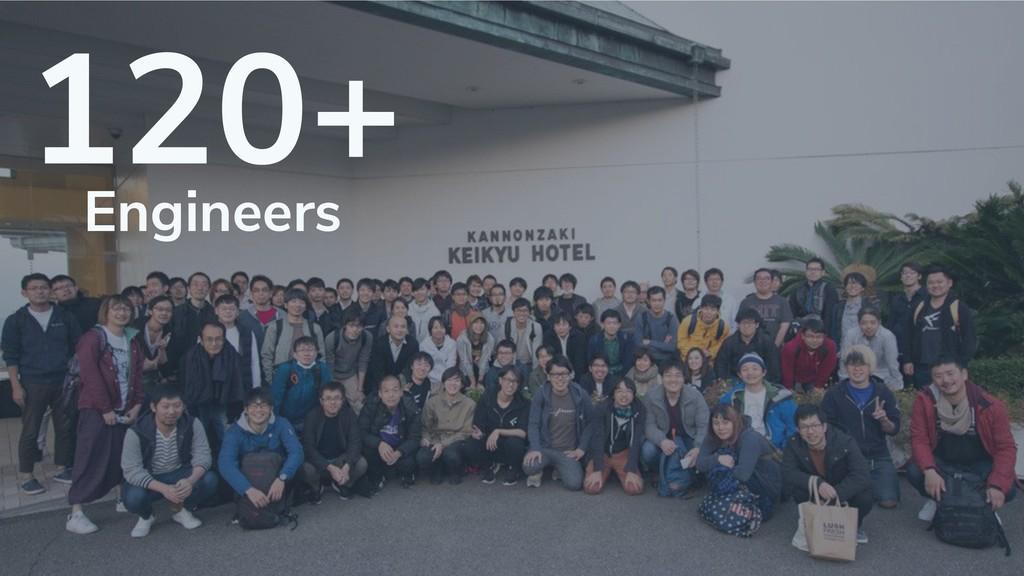 10 120+ Engineers