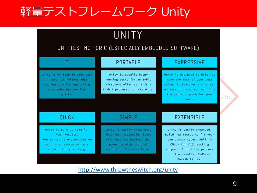 軽量テストフレームワーク Unity  http://www.throwtheswitch....