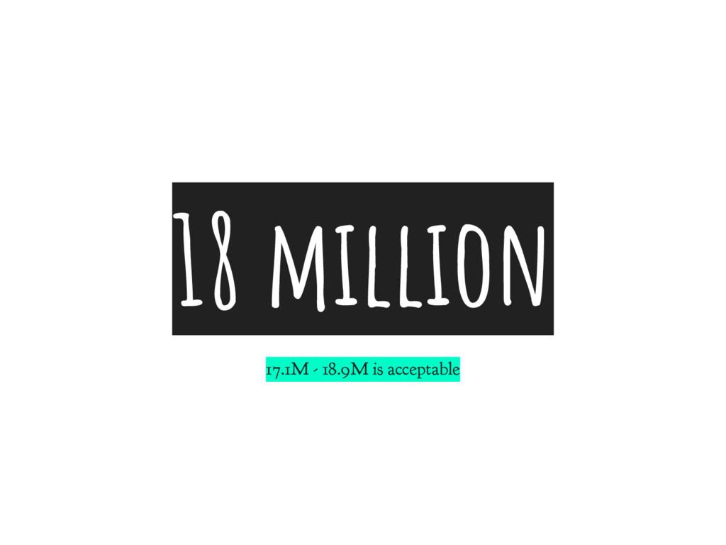 18 million 17.1M - 18.9M is acceptable