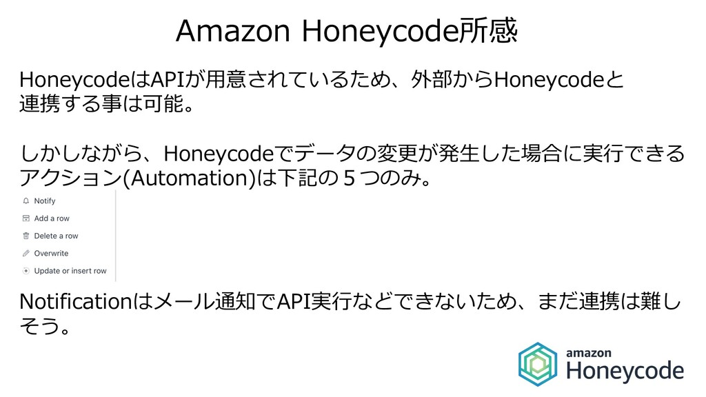 Amazon Honeycode所感 HoneycodeはAPIが⽤意されているため、外部から...