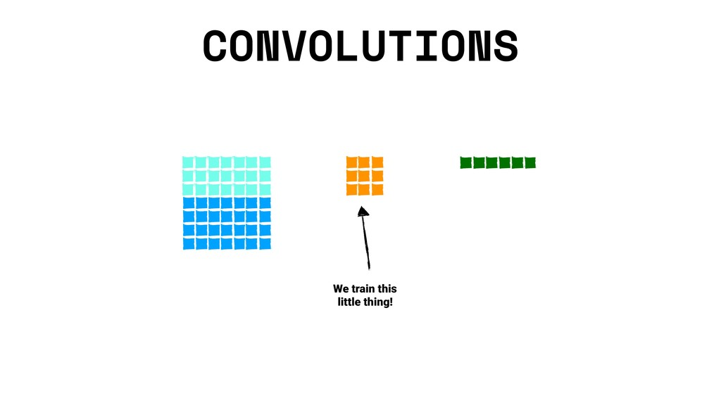 CONVOLUTIONS We train this little thing!