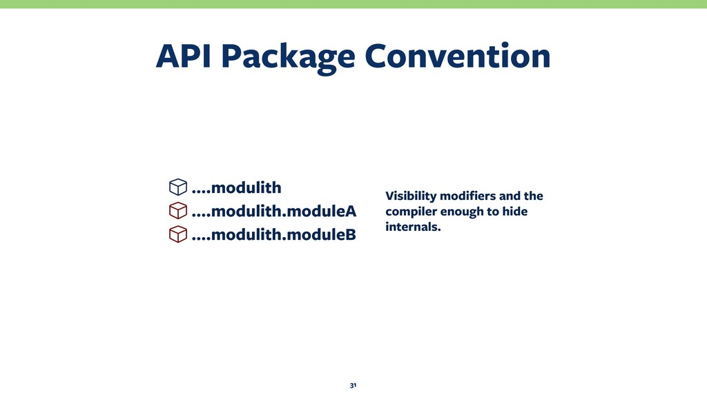 API Package Convention 31 ….modulith ….modulith...