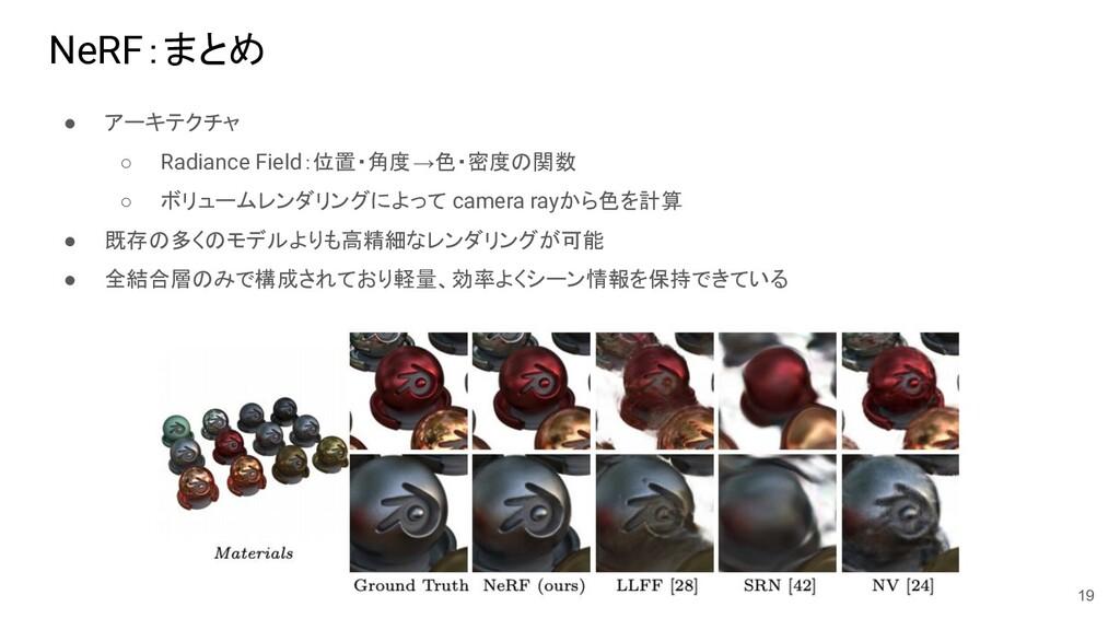 NeRF:まとめ ● アーキテクチャ ○ Radiance Field:位置・角度→色・密度の...