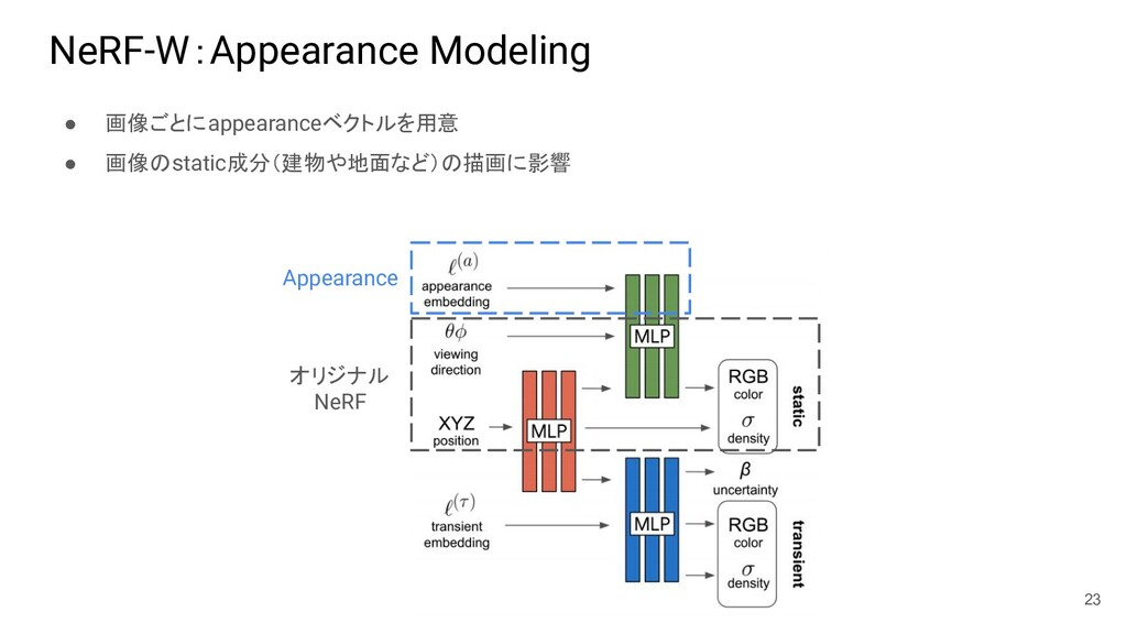 NeRF-W:Appearance Modeling ● 画像ごとにappearanceベクト...