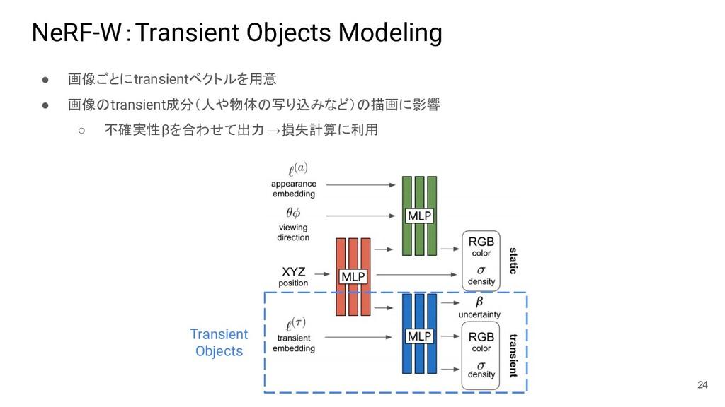 NeRF-W:Transient Objects Modeling ● 画像ごとにtransi...