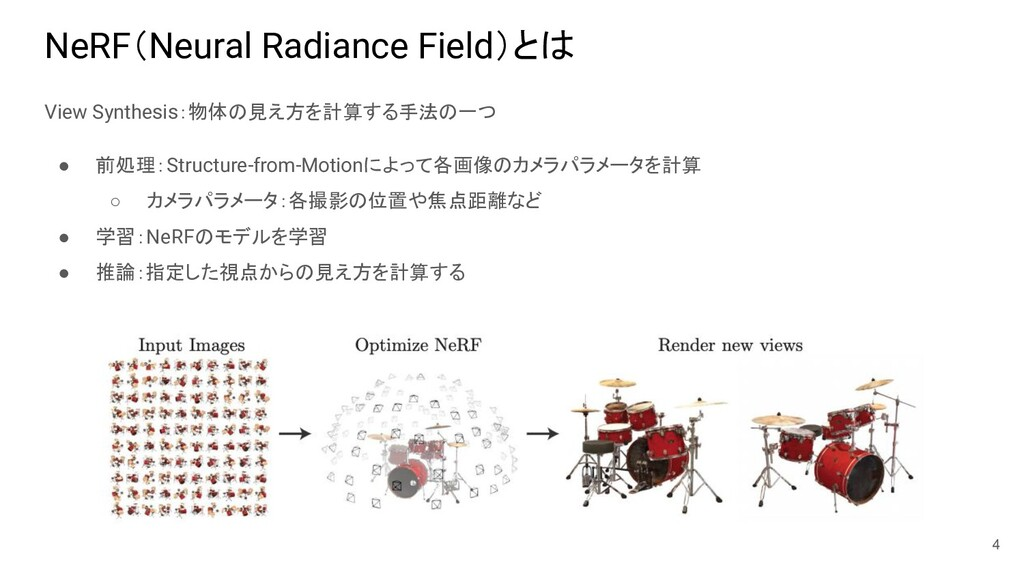 NeRF(Neural Radiance Field)とは View Synthesis:物体...