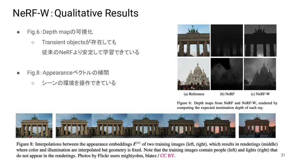 NeRF-W:Qualitative Results ● Fig.6:Depth mapの可視...