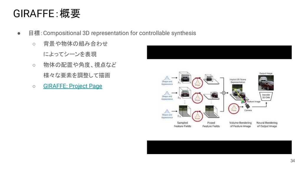 GIRAFFE:概要 ● 目標:Compositional 3D representation...