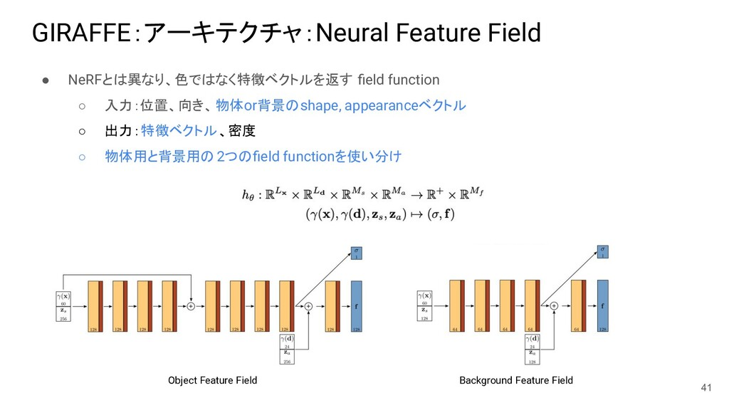 GIRAFFE:アーキテクチャ:Neural Feature Field 41 ● NeRFと...