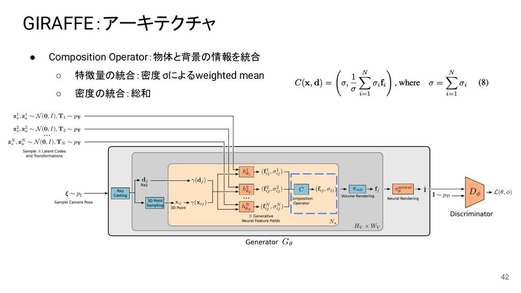 ● Composition Operator:物体と背景の情報を統合 ○ 特徴量の統合:密度 ...