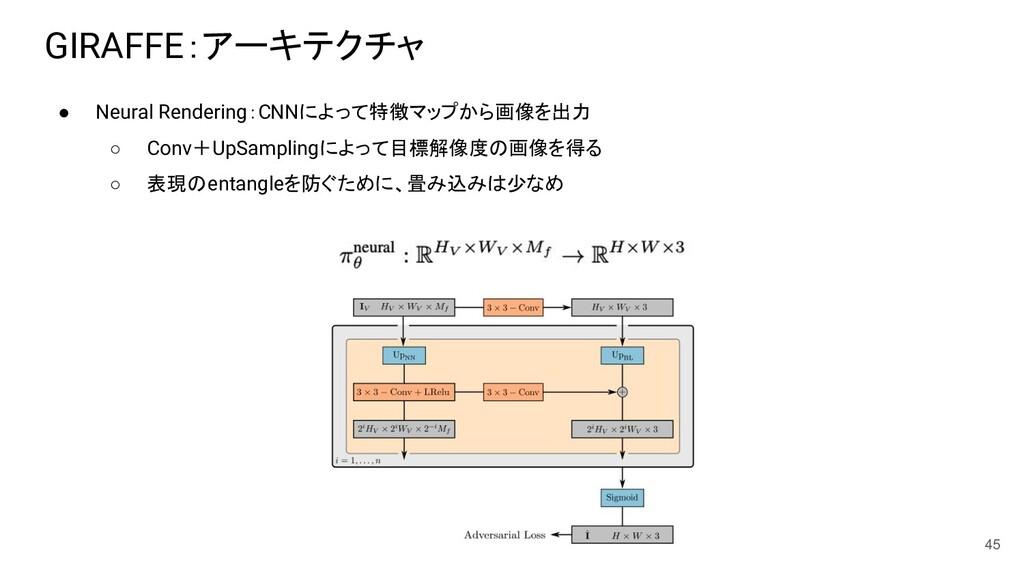 ● Neural Rendering:CNNによって特徴マップから画像を出力 ○ Conv+U...