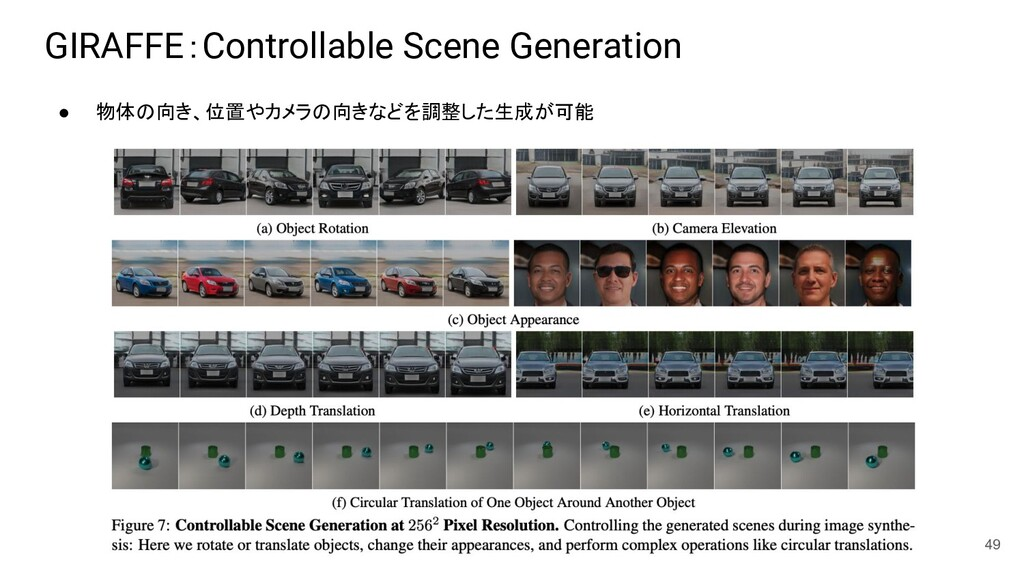GIRAFFE:Controllable Scene Generation ● 物体の向き、位...