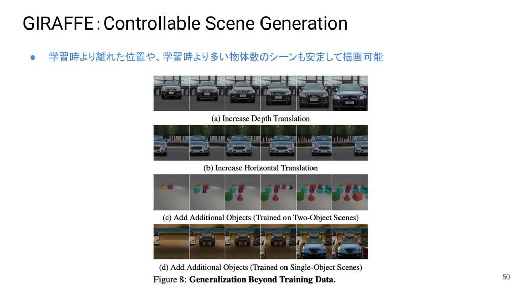 GIRAFFE:Controllable Scene Generation ● 学習時より離れ...