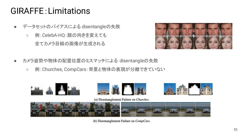 GIRAFFE:Limitations ● データセットのバイアスによる disentangl...