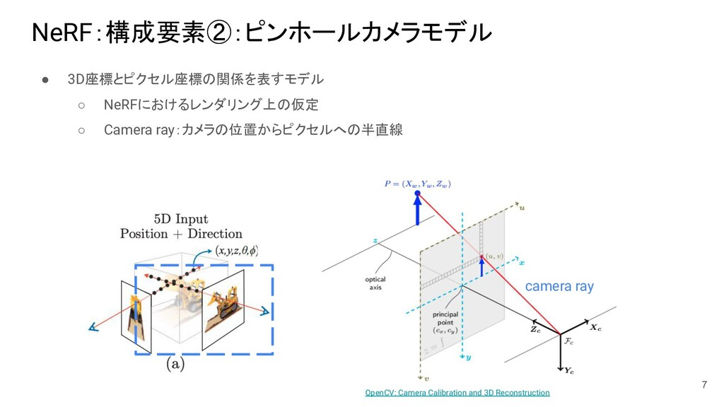 NeRF:構成要素②:ピンホールカメラモデル ● 3D座標とピクセル座標の関係を表すモデル ○...