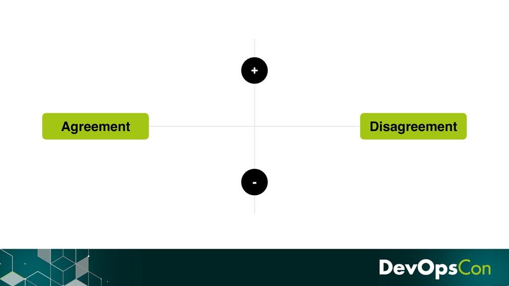 Agreement Disagreement + -