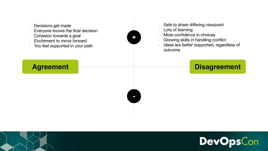 Agreement Disagreement - Decisions get made  - ...