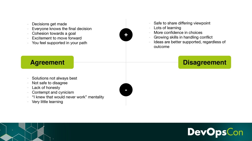 Agreement Disagreement - Solutions not always b...
