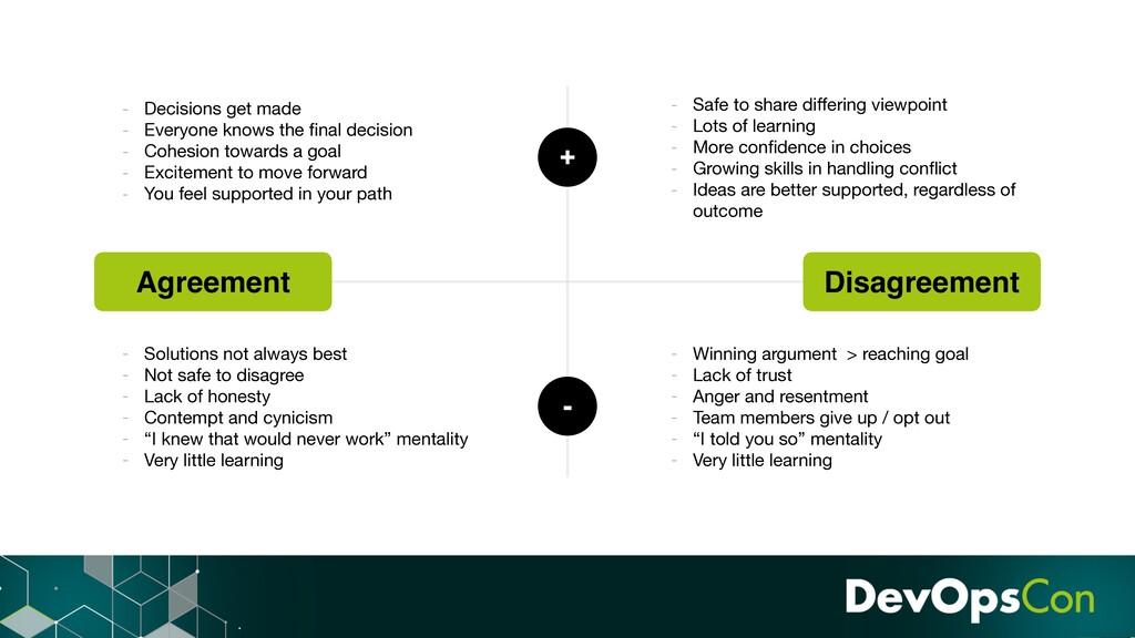 Agreement Disagreement - Winning argument > rea...