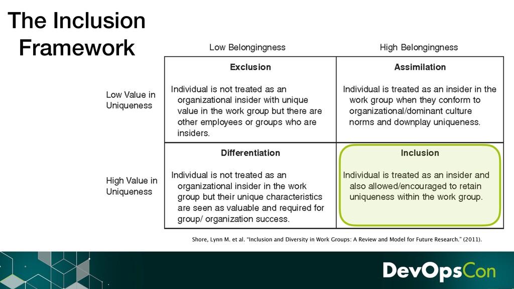"The Inclusion Framework Shore, Lynn M. et al. ""..."