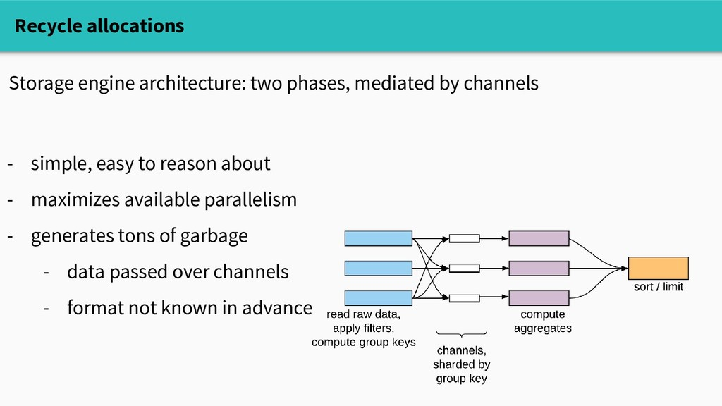 Storage engine architecture: two phases, mediat...
