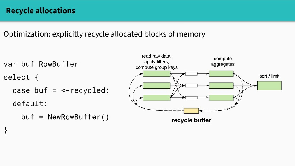 Optimization: explicitly recycle allocated bloc...