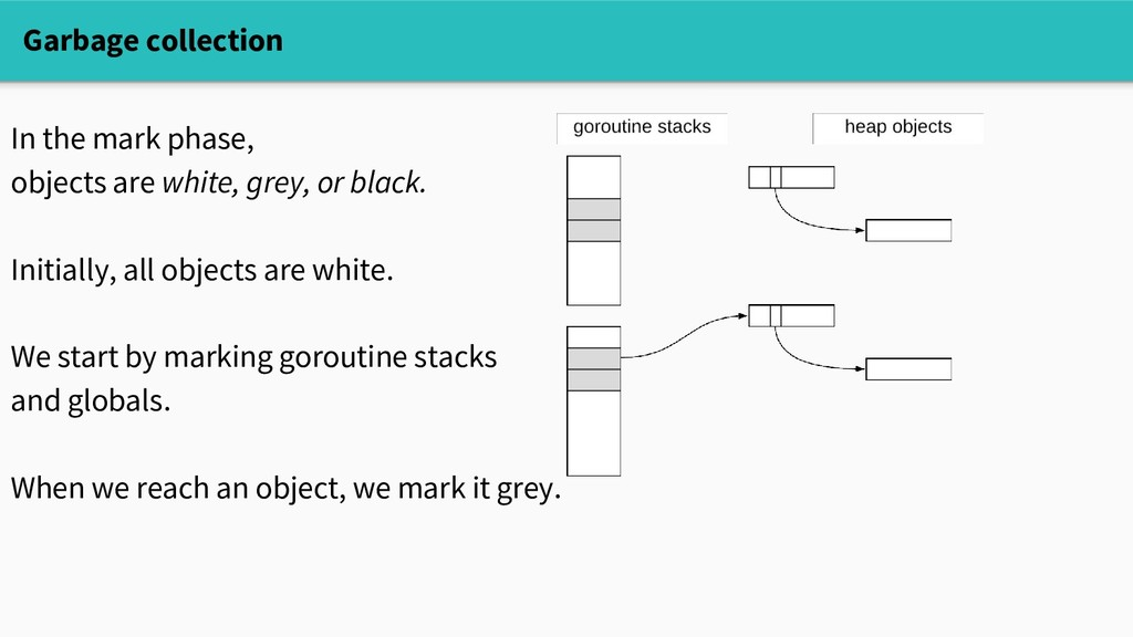 Garbage collection In the mark phase, objects a...