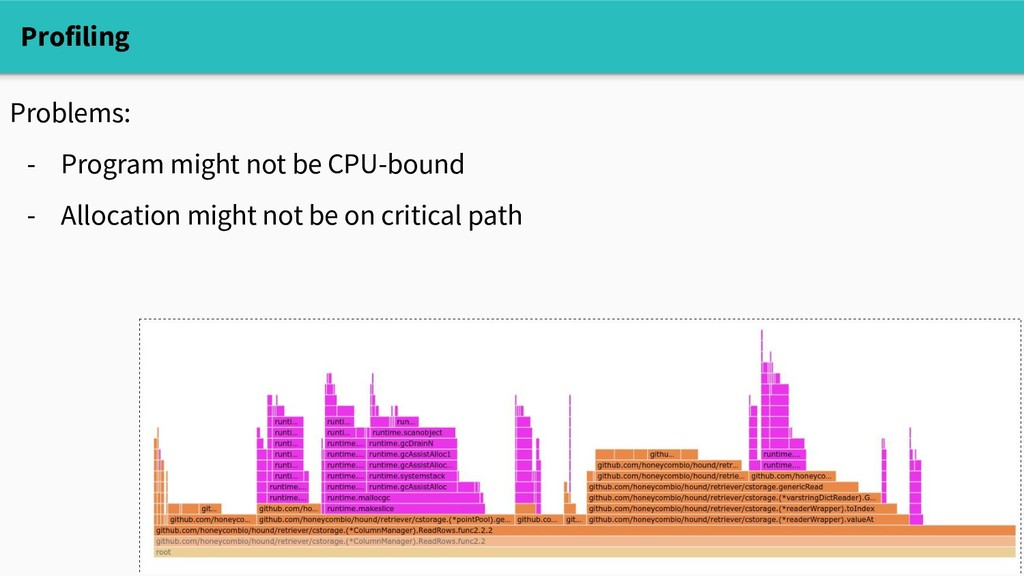 Profiling Problems: - Program might not be CPU-...