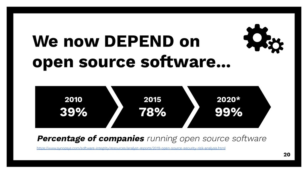 We now DEPEND on open source software... 2010 3...