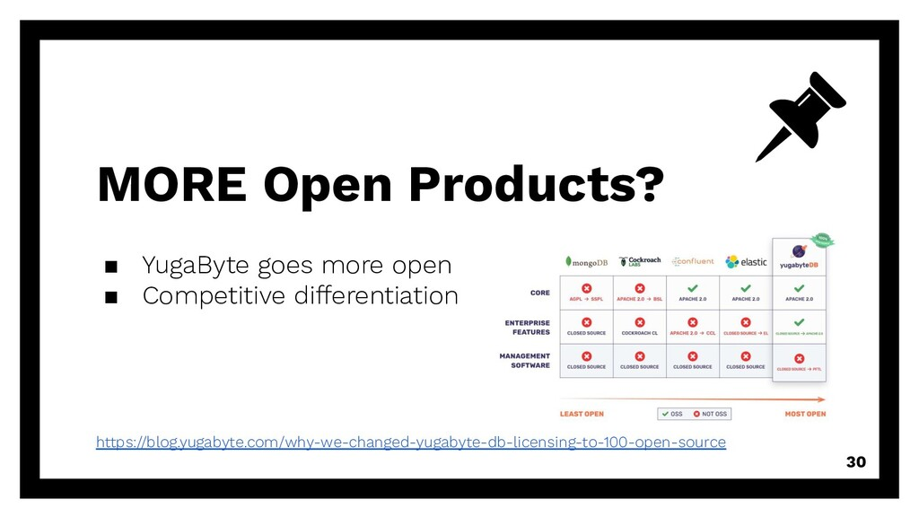 MORE Open Products? ▪ YugaByte goes more open ▪...