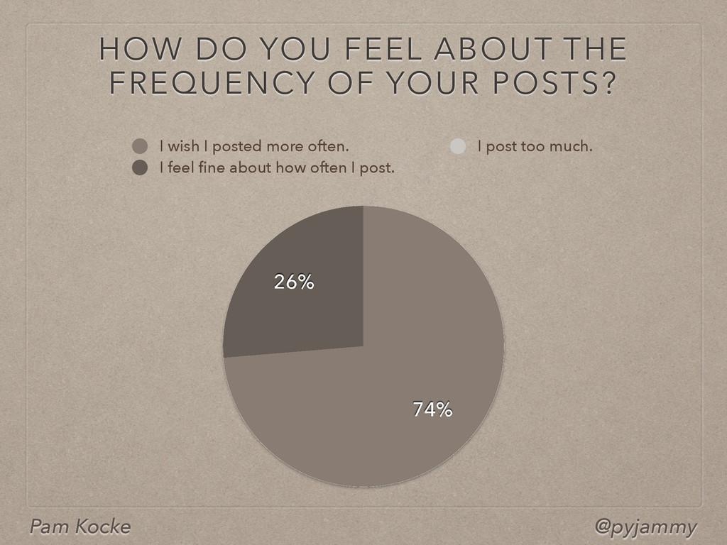 Pam Kocke @pyjammy 26% 74% I wish I posted more...