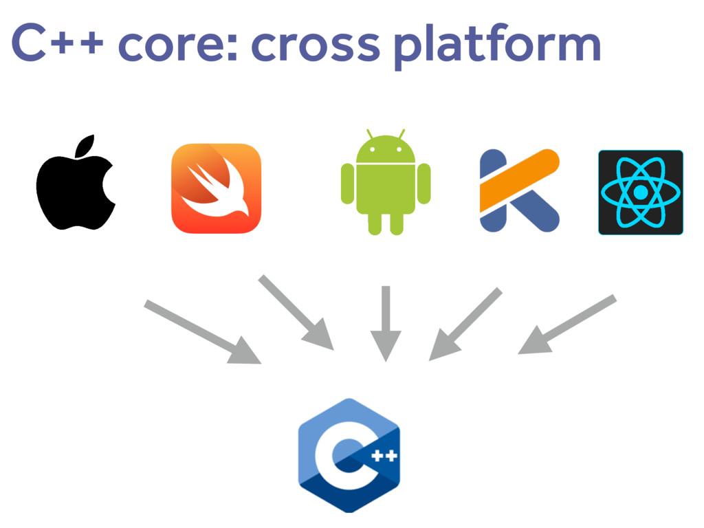 C++ core: cross platform