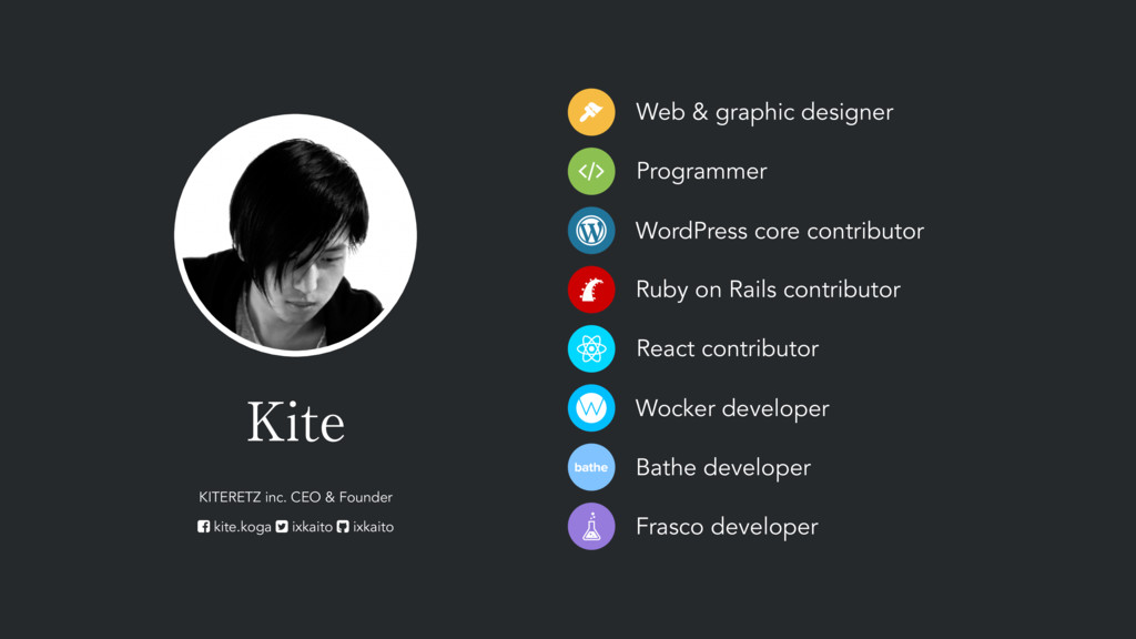 v Web & graphic designer Programmer WordPress c...