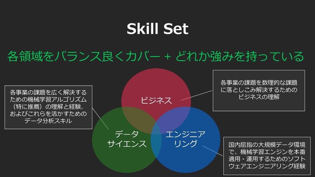 Skill Set 各事業の課題を広く解決する ための機械学習アルゴリズム (特に推薦)の理解...