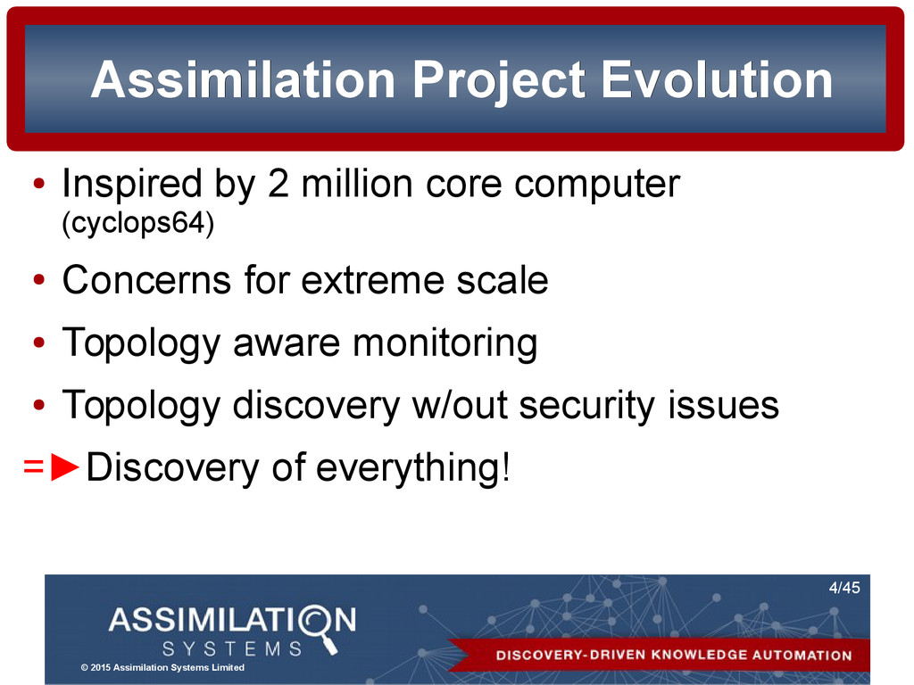 © 2015 Assimilation Systems Limited 4/45 Assimi...