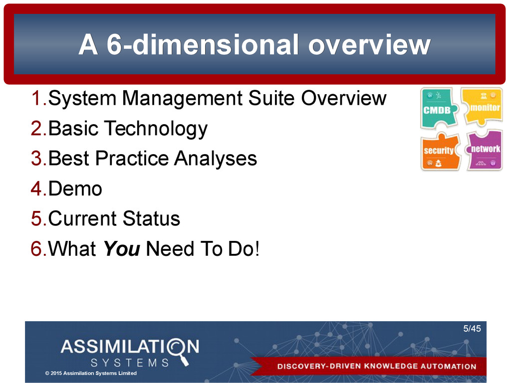 © 2015 Assimilation Systems Limited 5/45 A 6-di...