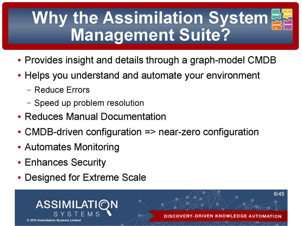 © 2015 Assimilation Systems Limited 6/45 Why Wh...
