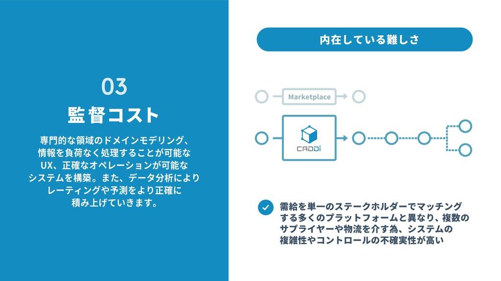 監 督コスト 専門的な領域のドメインモデリング、 情報を負荷なく処理することが可能な UX、正...
