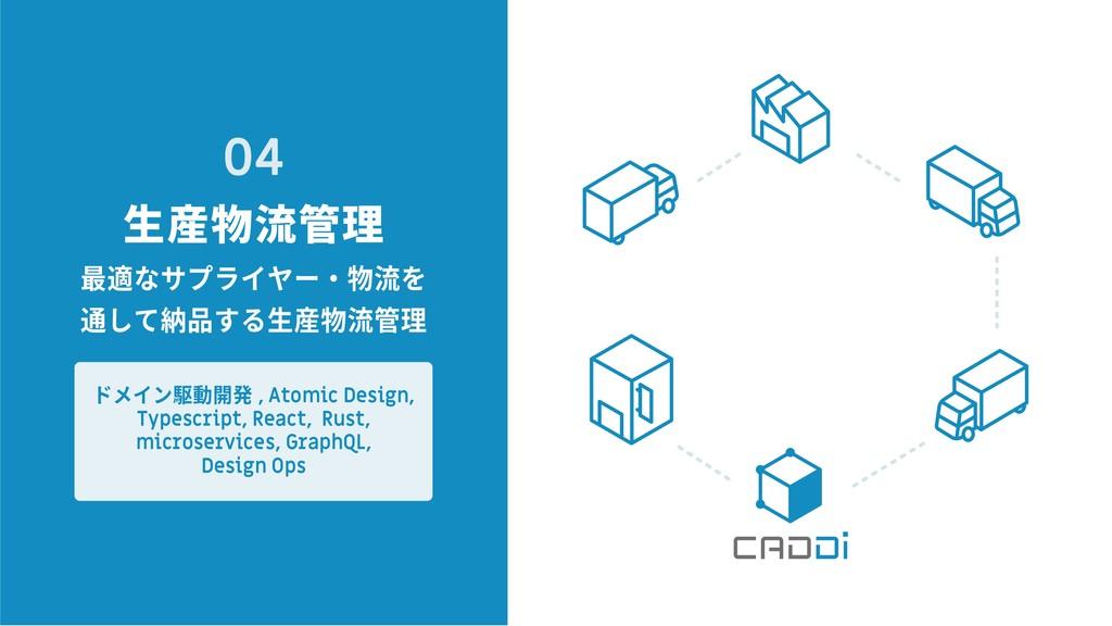 生産物流管理 04 最適なサプライヤー・物流を 通して納品する生産物流管理 ドメイン駆動開発 ...