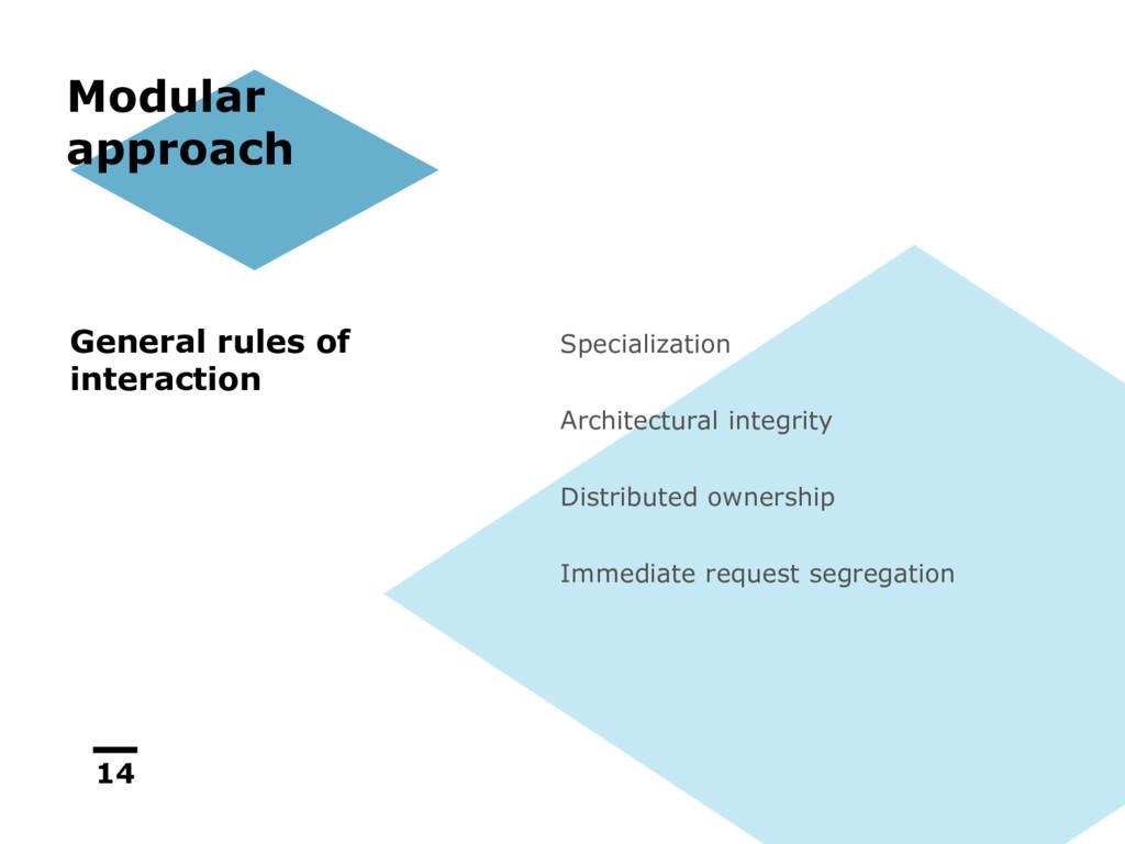 14 Modular approach Specialization Architectura...