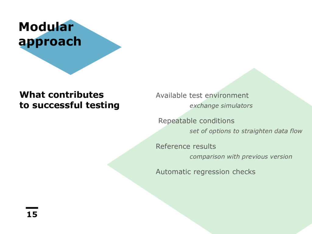 15 Modular approach Available test environment ...