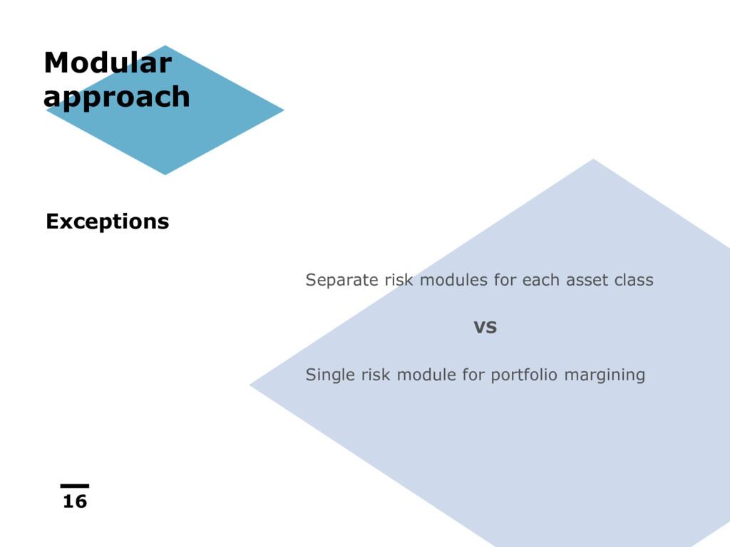 16 Modular approach Separate risk modules for e...