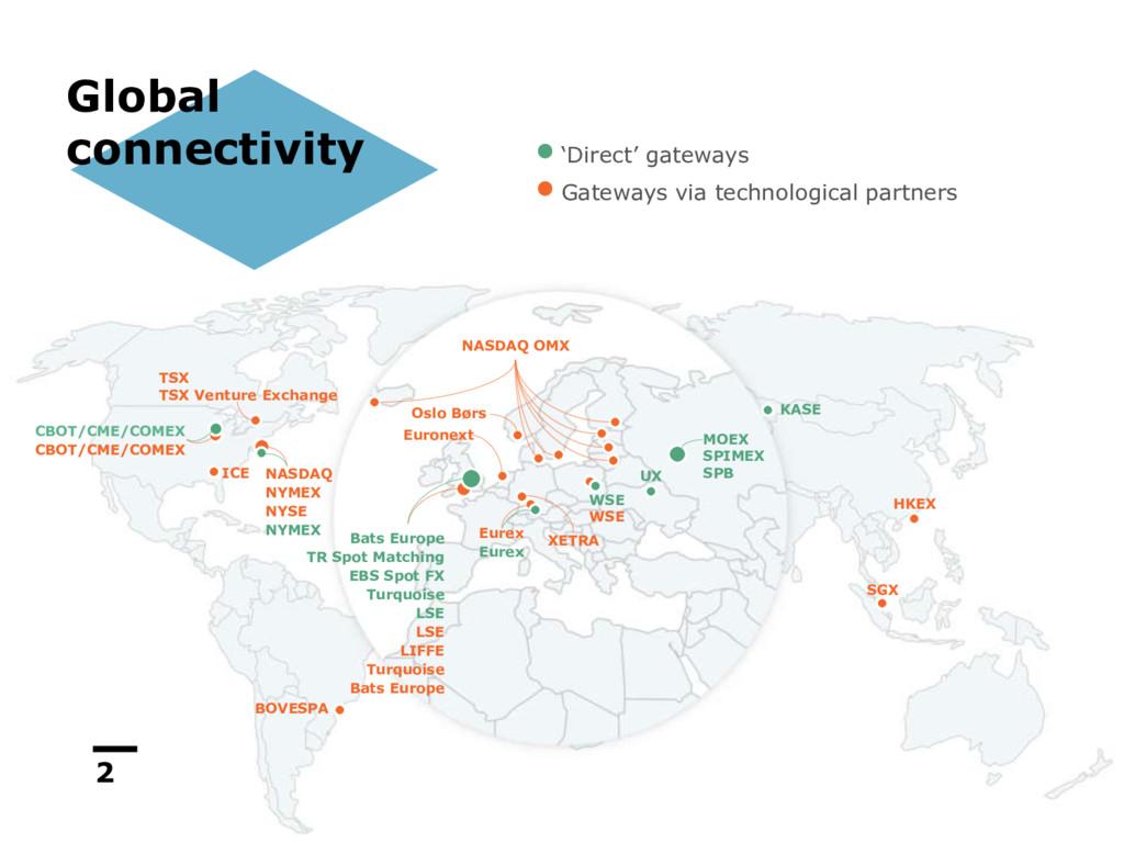 2 Global connectivity 'Direct' gateways Gateway...