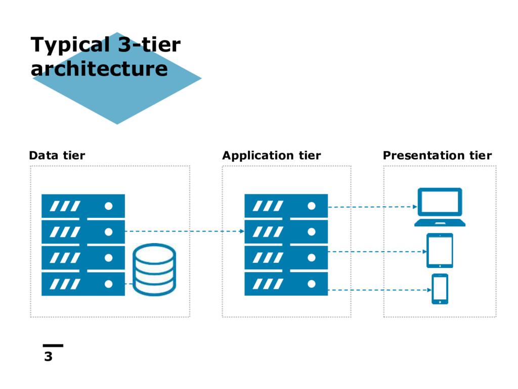 3 Data tier Application tier Presentation tier ...